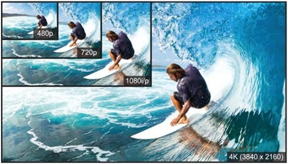 Cách nhận biết Tivi LCD và Tivi LED