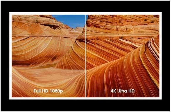 Ưu điểm của TV 4K so với tivi Full HD
